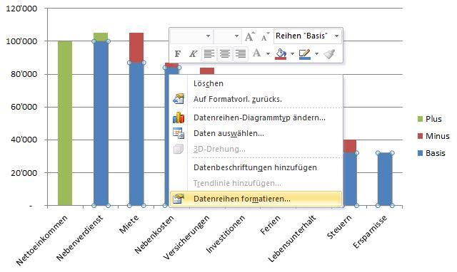 DatenreiheFormatieren