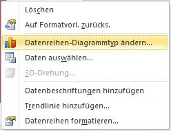 DatenreihenDiagrammtypAendern
