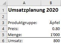 Umsatzplanung2020