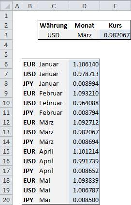 WechselkursTabelle2