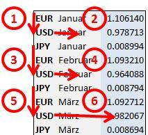 WechselkursTabelleVorgehen2