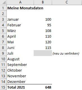 VerknuepfungAktualisieren_Monatsdaten